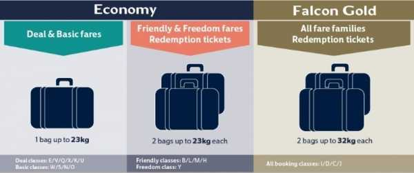 Gulf Air is introducing new baggage policy